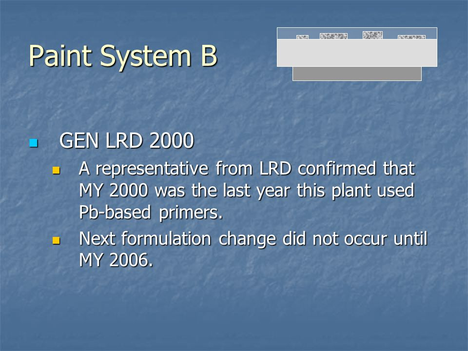 Paint System B GEN LRD 2000 GEN LRD 2000 A representative from LRD confirmed that MY 2000 was the last year this plant used Pb-based primers.