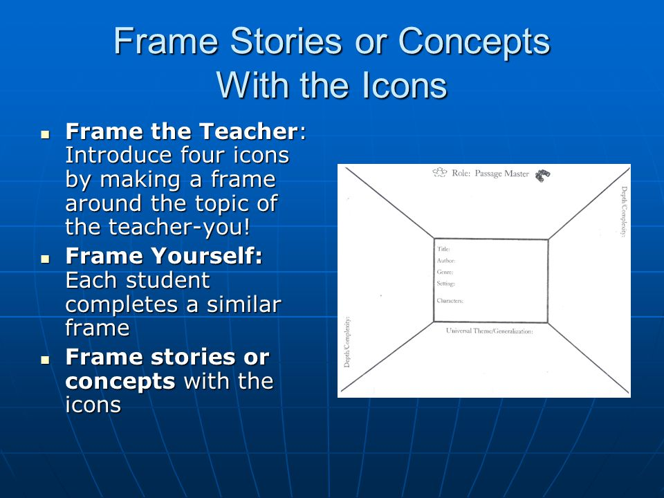Frame Stories or Concepts With the Icons Frame the Teacher: Introduce four icons by making a frame around the topic of the teacher-you.