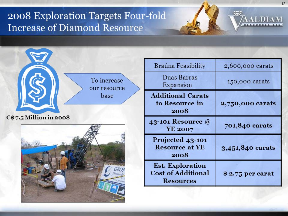 12 2008 Exploration Targets Four-fold Increase of Diamond Resource C$ 7.5 Million in 2008 Braúna Feasibility2,600,000 carats Duas Barras Expansion 150,000 carats Additional Carats to Resource in 2008 2,750,000 carats 43-101 Resource @ YE 2007 701,840 carats Projected 43-101 Resource at YE 2008 3,451,840 carats Est.