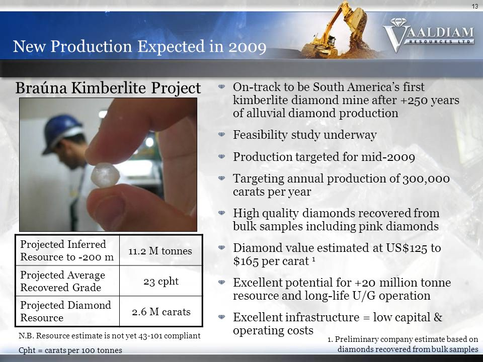 13 New Production Expected in 2009 On-track to be South America's first kimberlite diamond mine after +250 years of alluvial diamond production Feasibility study underway Production targeted for mid-2009 Targeting annual production of 300,000 carats per year High quality diamonds recovered from bulk samples including pink diamonds Diamond value estimated at US$125 to $165 per carat 1 Excellent potential for +20 million tonne resource and long-life U/G operation Excellent infrastructure = low capital & operating costs Projected Inferred Resource to -200 m 11.2 M tonnes Projected Average Recovered Grade 23 cpht Projected Diamond Resource 2.6 M carats Braúna Kimberlite Project 1.
