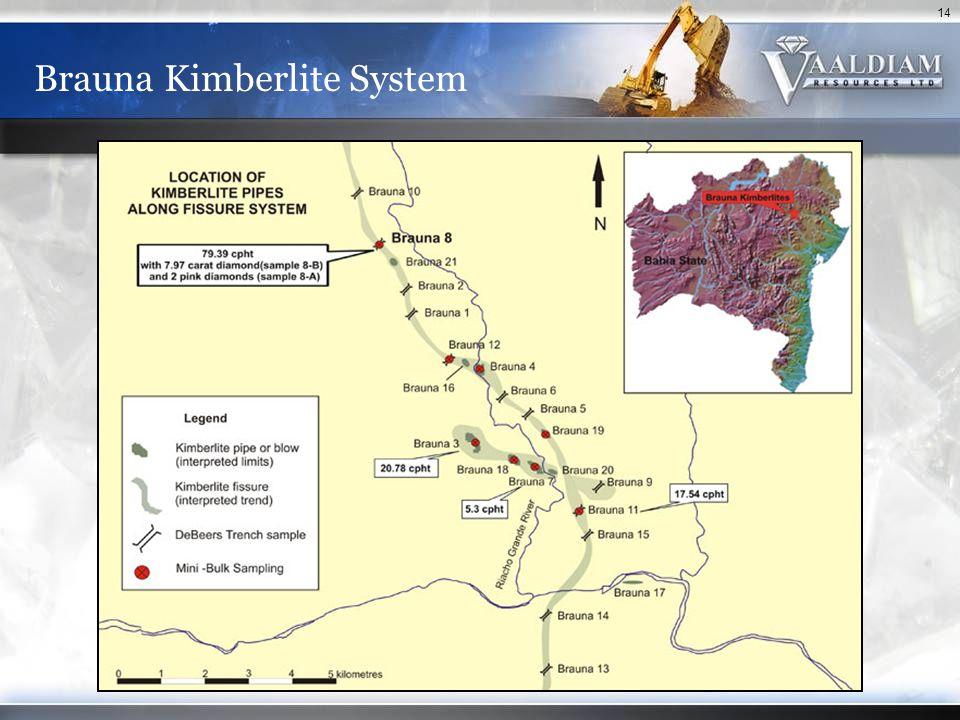 14 Brauna Kimberlite System