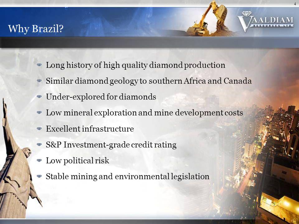 4 Why Brazil.