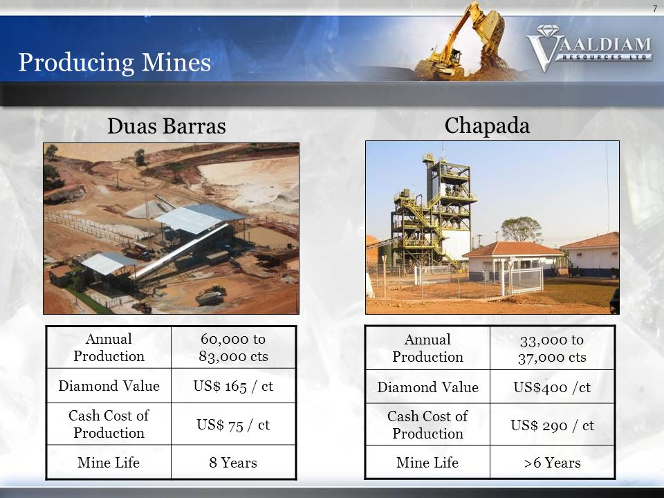 7 Producing Mines Duas Barras Chapada Annual Production 60,000 to 83,000 cts Diamond ValueUS$ 165 / ct Cash Cost of Production US$ 75 / ct Mine Life8 Years Annual Production 33,000 to 37,000 cts Diamond ValueUS$400 /ct Cash Cost of Production US$ 290 / ct Mine Life>6 Years