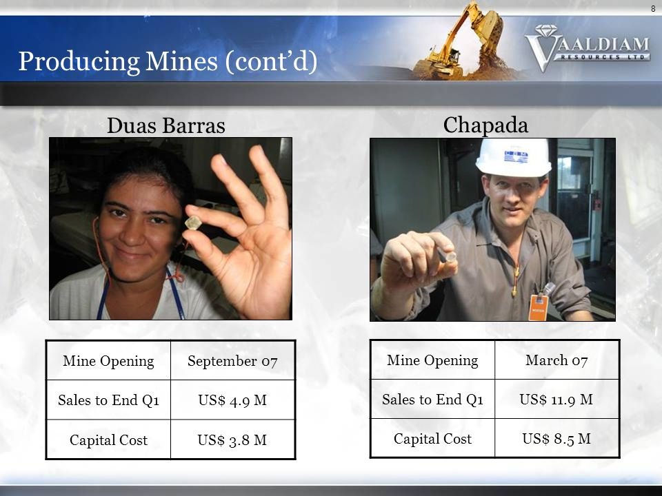 8 Producing Mines (cont'd) Duas Barras Chapada Mine OpeningSeptember 07 Sales to End Q1US$ 4.9 M Capital CostUS$ 3.8 M Mine OpeningMarch 07 Sales to End Q1US$ 11.9 M Capital CostUS$ 8.5 M