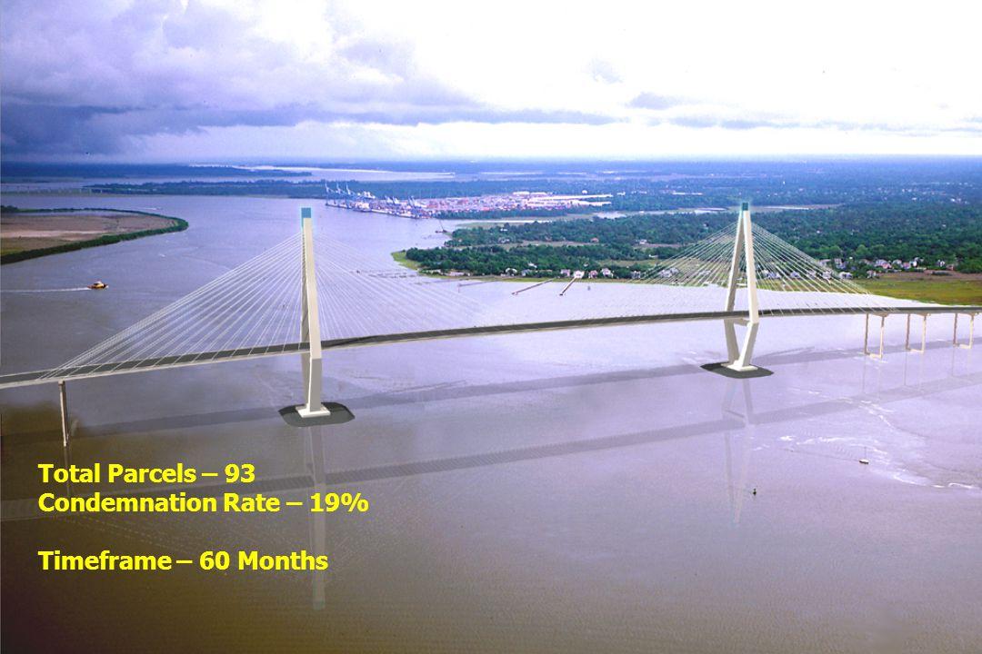 Total Parcels – 93 Condemnation Rate – 19% Timeframe – 60 Months