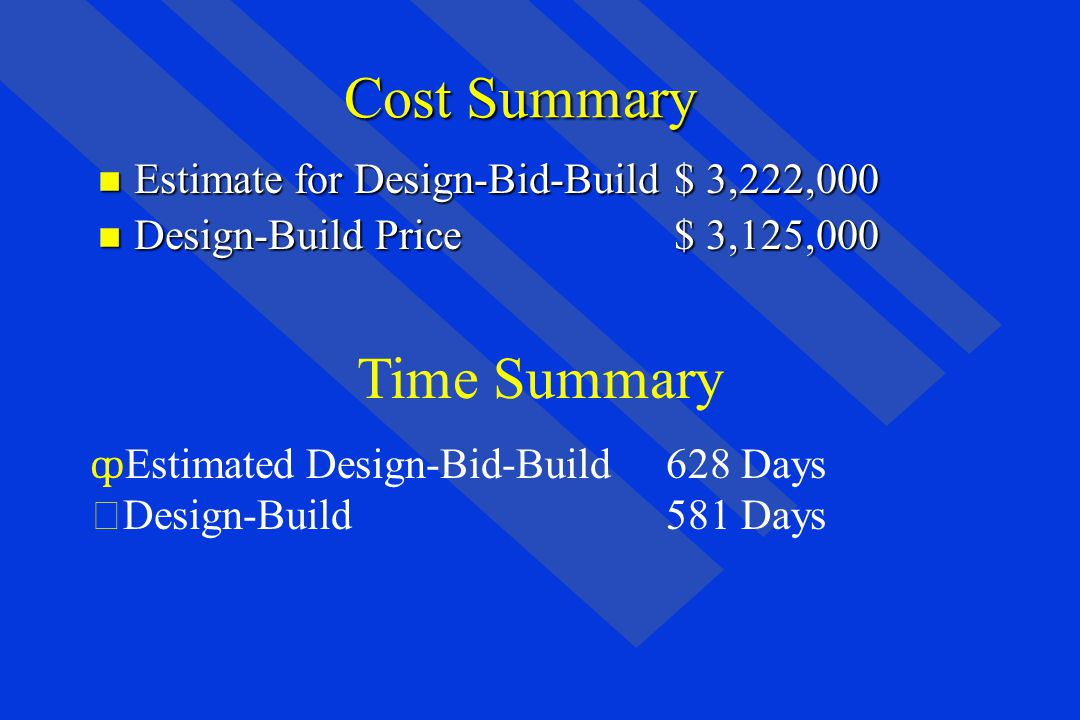 Cost Summary Cost Summary n Estimate for Design-Bid-Build$ 3,222,000 n Design-Build Price$ 3,125,000 Time Summary Estimated Design-Bid-Build 628 Days Design-Build581 Days