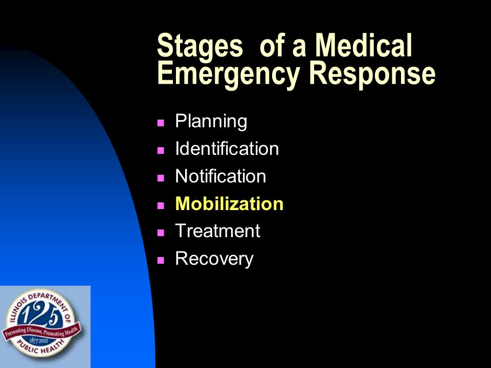 Stages of a Medical Emergency Response Planning Identification Notification Mobilization Treatment Recovery