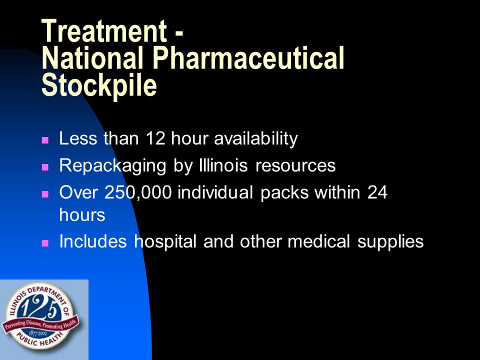 Treatment - National Pharmaceutical Stockpile Less than 12 hour availability Repackaging by Illinois resources Over 250,000 individual packs within 24