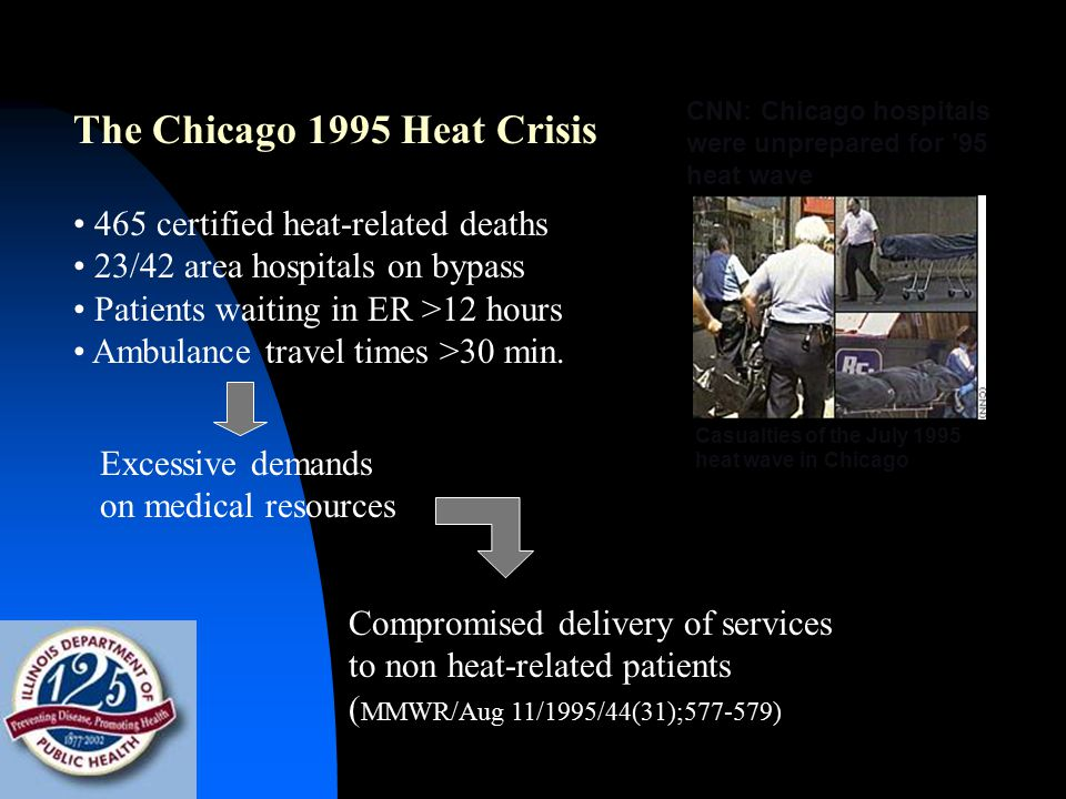 CNN: Chicago hospitals were unprepared for '95 heat wave Casualties of the July 1995 heat wave in Chicago The Chicago 1995 Heat Crisis 465 certified h