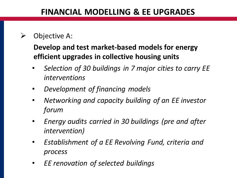 FINANCIAL MODELLING & EE UPGRADES  Objective A: Develop and test market-based models for energy efficient upgrades in collective housing units Selection of 30 buildings in 7 major cities to carry EE interventions Development of financing models Networking and capacity building of an EE investor forum Energy audits carried in 30 buildings (pre and after intervention) Establishment of a EE Revolving Fund, criteria and process EE renovation of selected buildings