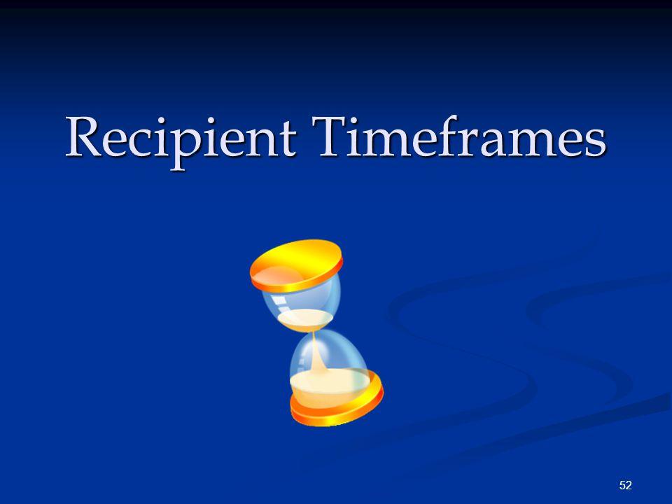 52 Recipient Timeframes