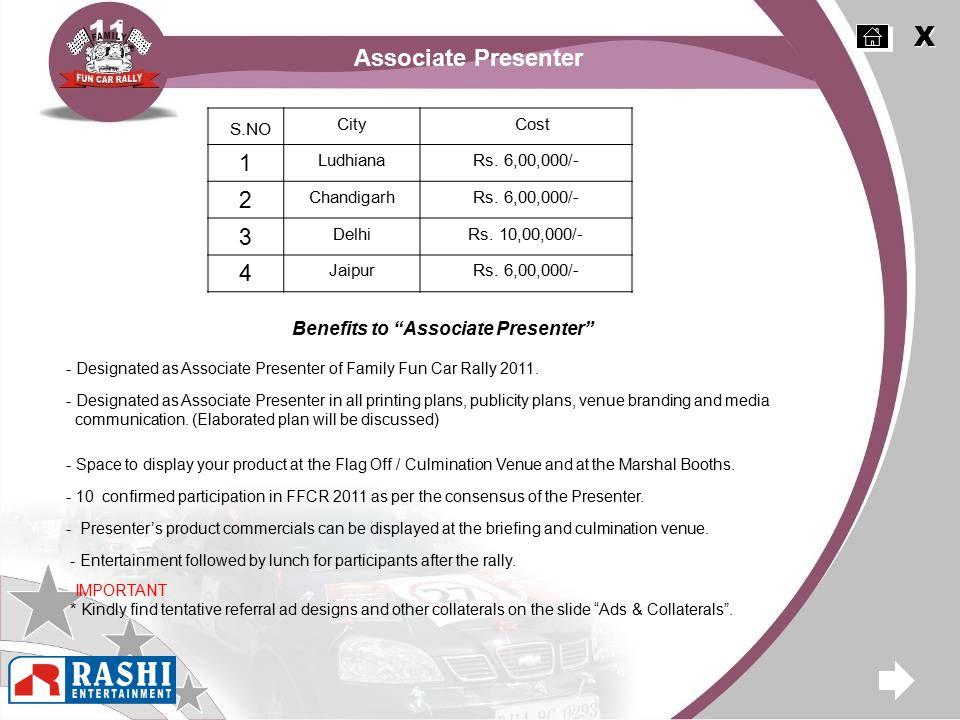 X X S.NO City Cost 1 LudhianaRs. 6,00,000/- 2 ChandigarhRs.