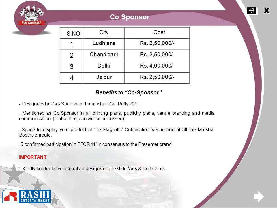 X X S.NO City Cost 1 LudhianaRs. 2,50,000/- 2 ChandigarhRs.