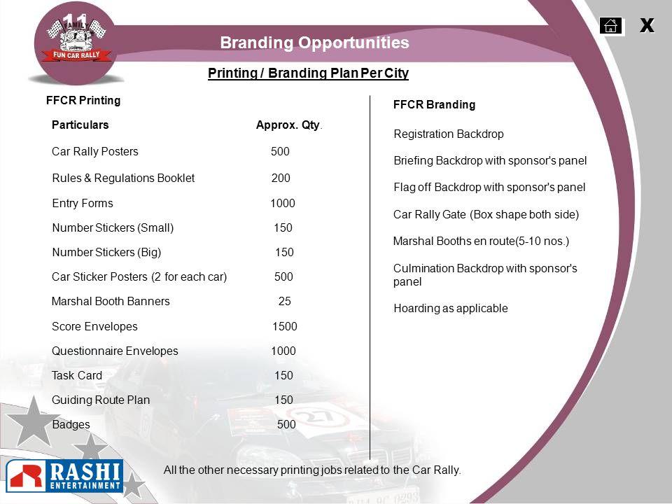 Branding Opportunities Printing / Branding Plan Per City FFCR Printing Particulars Approx.