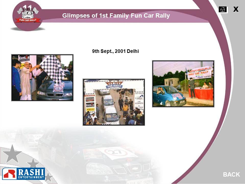 9th Sept., 2001 Delhi BACK X X Glimpses of 1st Family Fun Car Rally