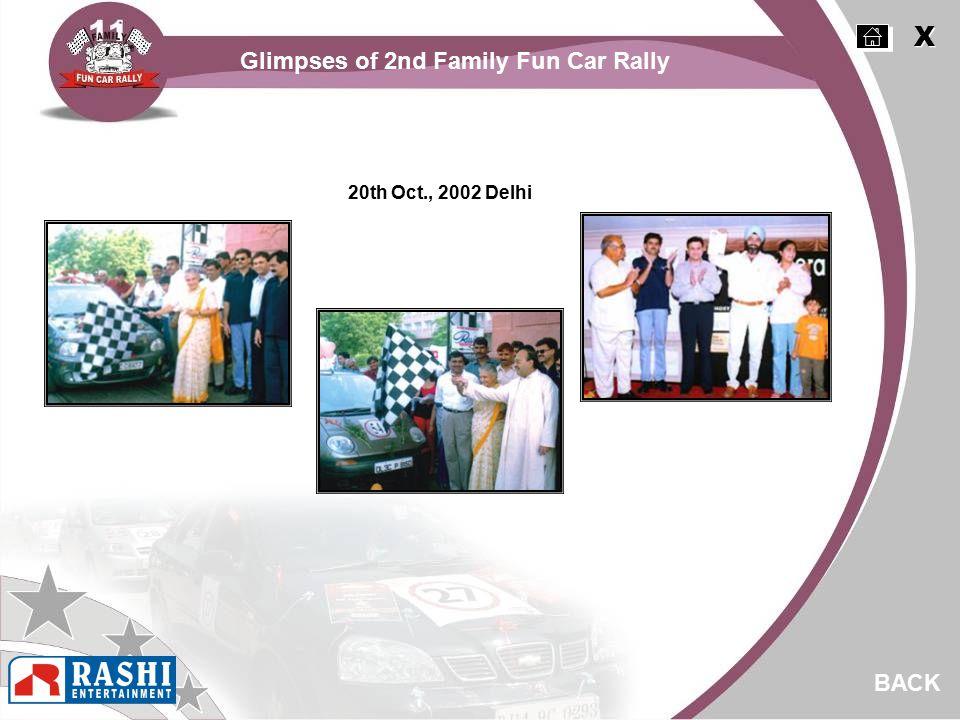 20th Oct., 2002 Delhi BACK X X Glimpses of 2nd Family Fun Car Rally