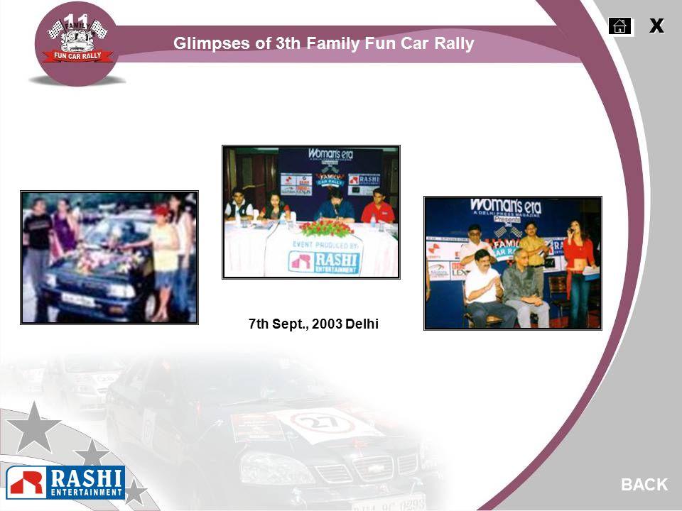 7th Sept., 2003 Delhi BACK X X Glimpses of 3th Family Fun Car Rally