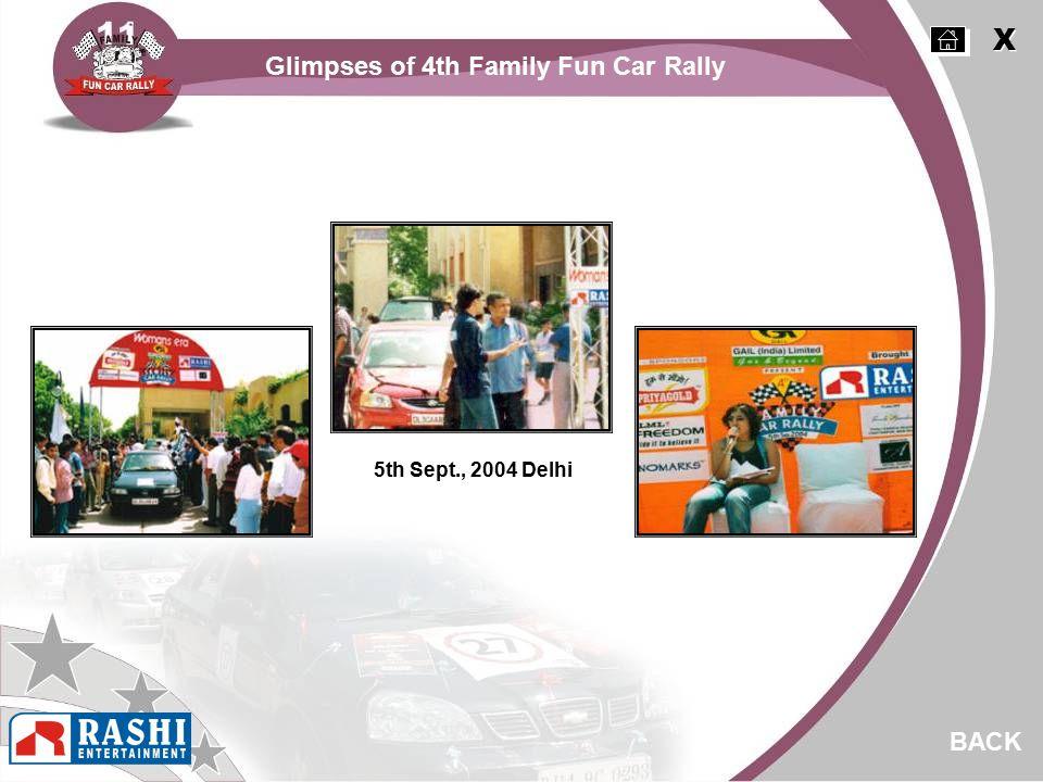 5th Sept., 2004 Delhi BACK X X Glimpses of 4th Family Fun Car Rally
