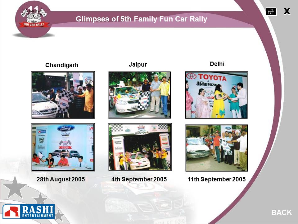 Chandigarh 11th September 2005 Jaipur Delhi BACK X X 28th August 2005 4th September 2005 Glimpses of 5th Family Fun Car Rally