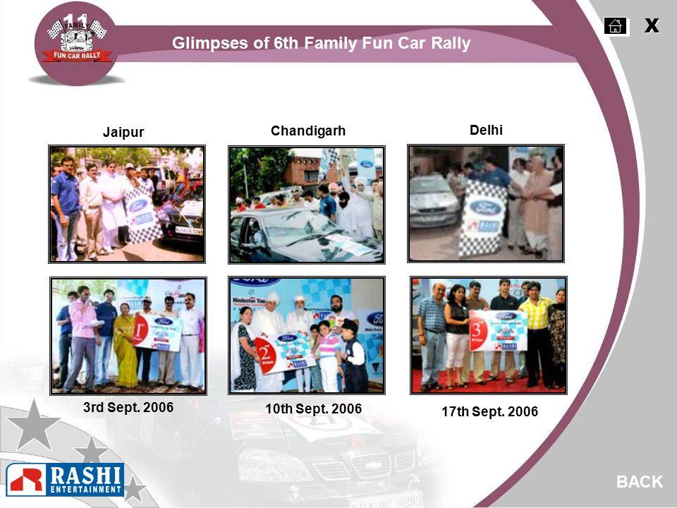 Jaipur Chandigarh Delhi 3rd Sept. 2006 10th Sept.