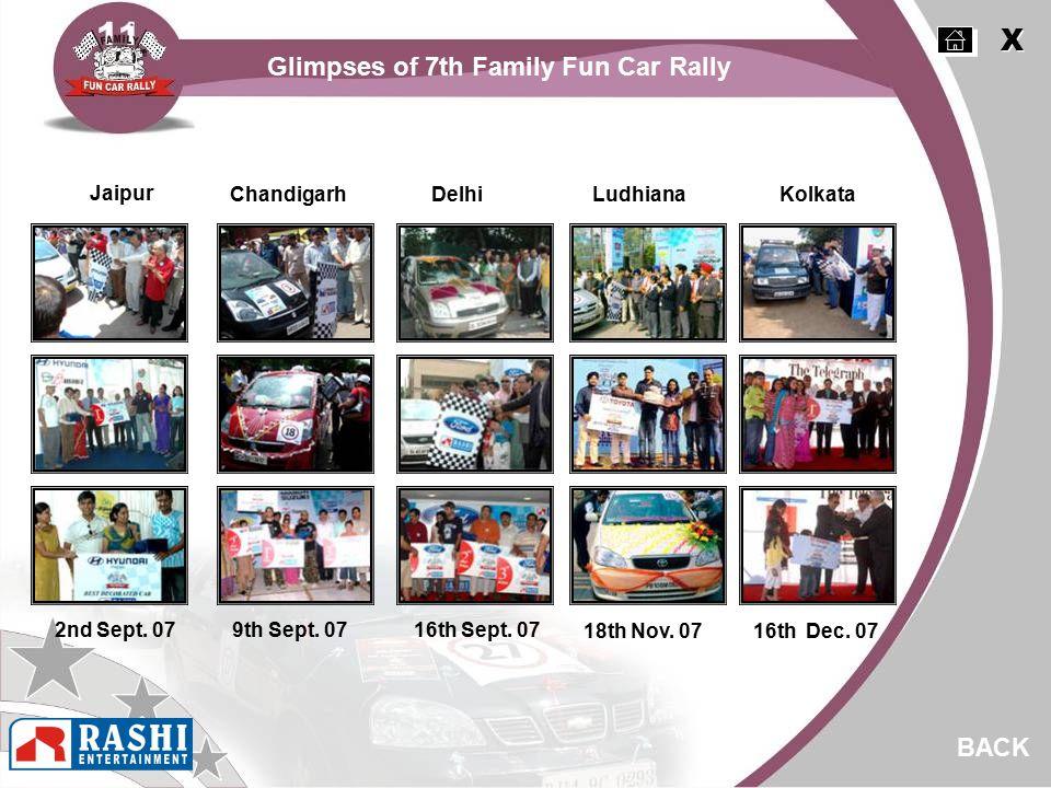 Jaipur ChandigarhDelhiLudhianaKolkata 2nd Sept. 079th Sept.