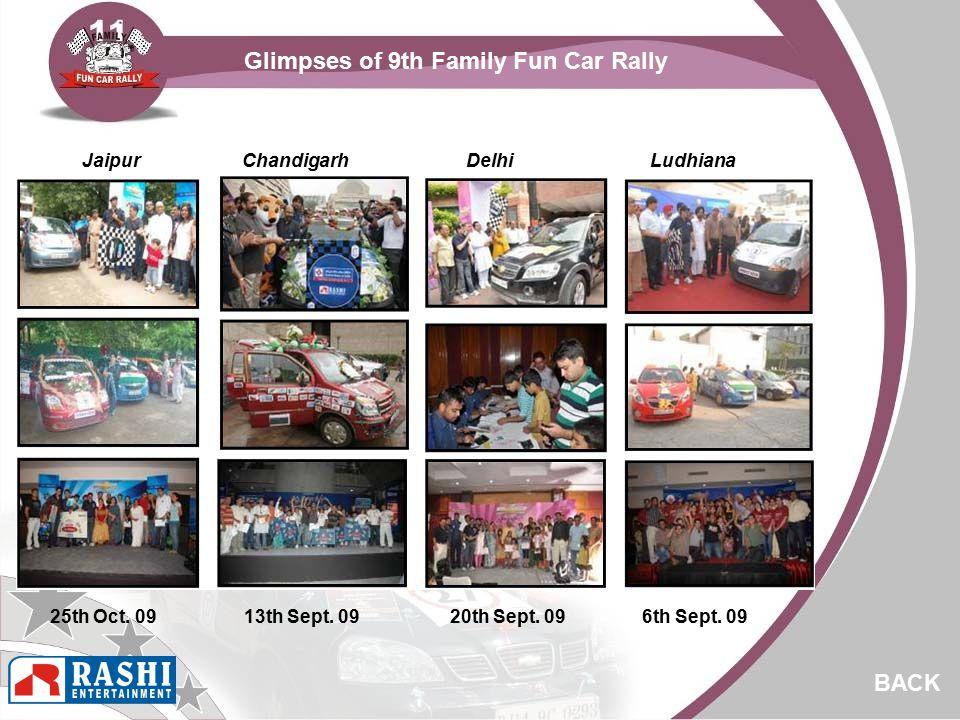 Glimpses of 9th Family Fun Car Rally JaipurChandigarhLudhianaDelhi BACK 13th Sept.