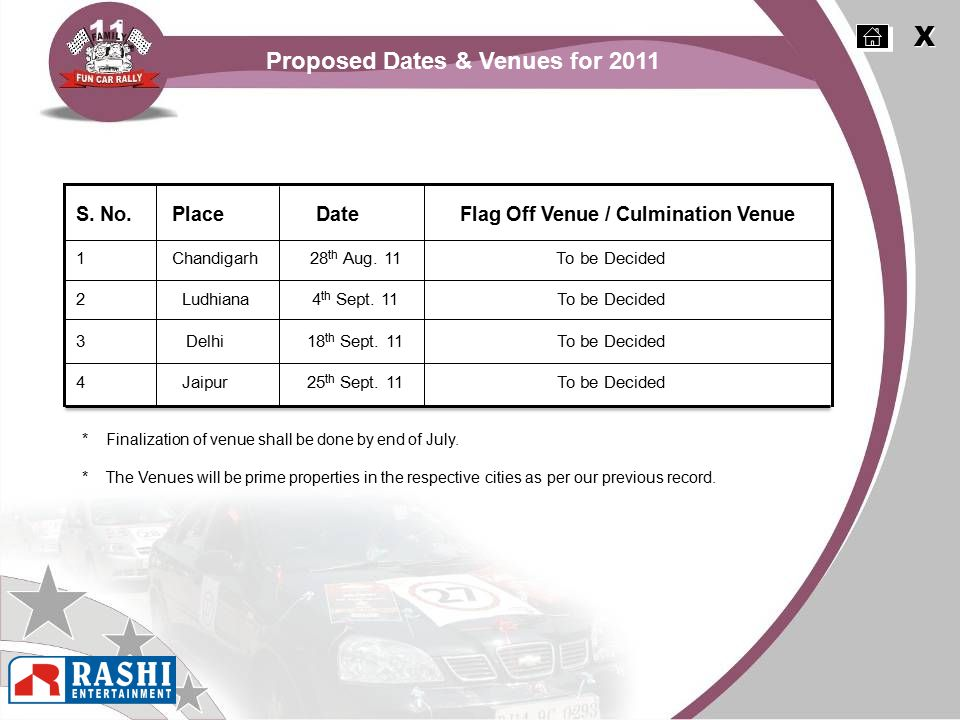 Proposed Dates & Venues for 2011 S. No.