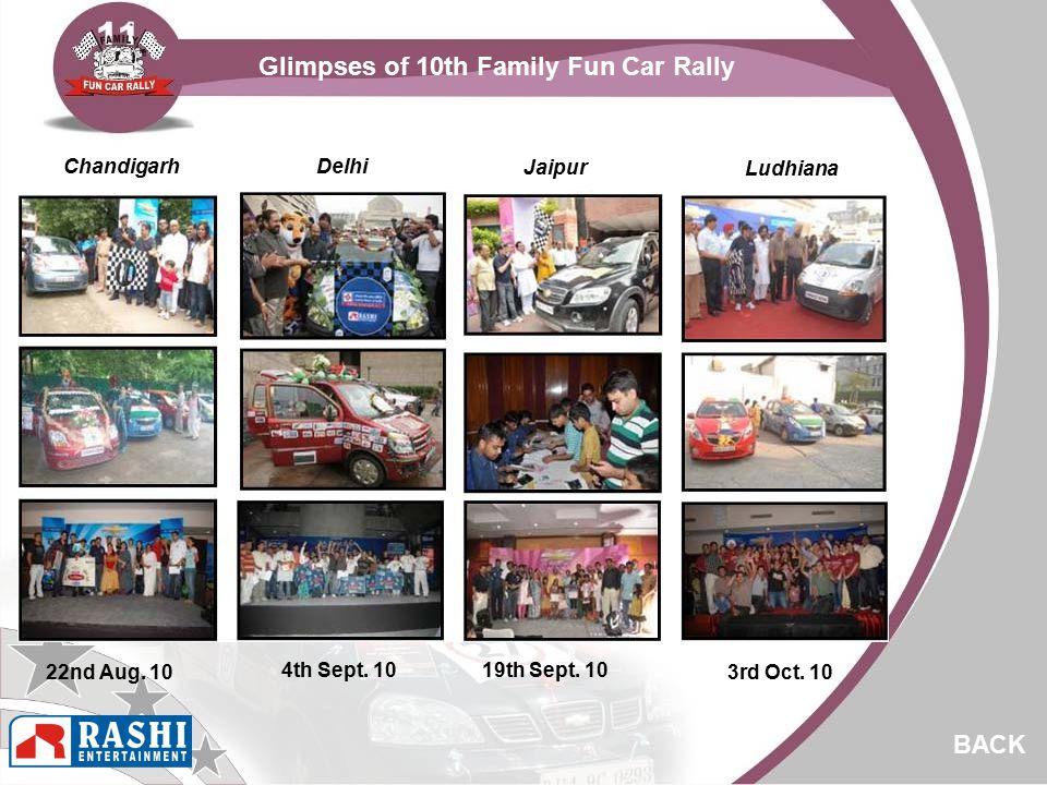 Glimpses of 10th Family Fun Car Rally BACK Chandigarh Ludhiana Delhi 3rd Oct.