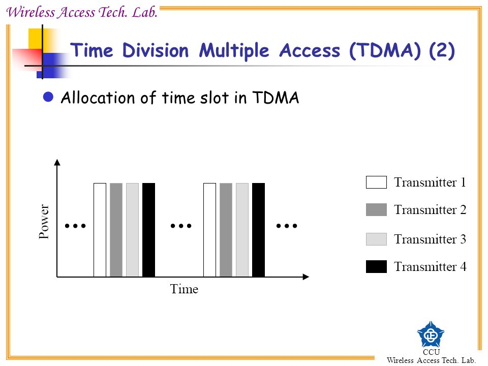 Wireless Access Tech. Lab. CCU Wireless Access Tech. Lab. Allocation of time slot in TDMA Time Division Multiple Access (TDMA) (2)