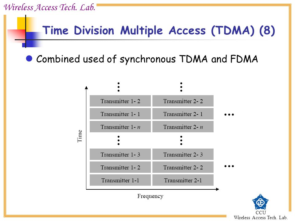 Wireless Access Tech. Lab. CCU Wireless Access Tech. Lab. Combined used of synchronous TDMA and FDMA Time Division Multiple Access (TDMA) (8)