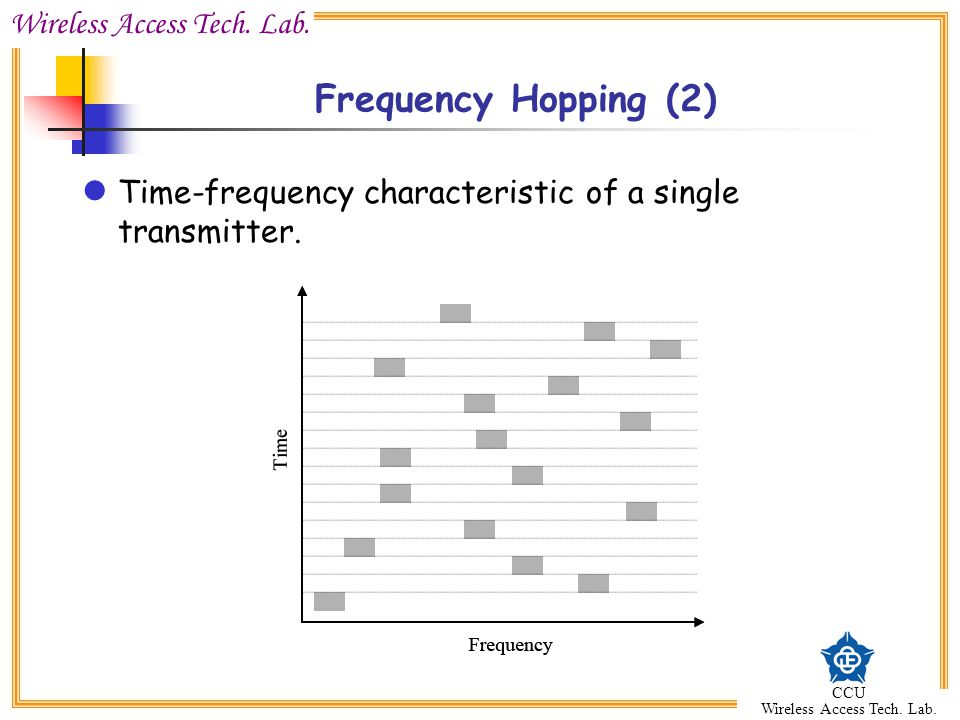 Wireless Access Tech. Lab. CCU Wireless Access Tech. Lab. Time-frequency characteristic of a single transmitter. Frequency Hopping (2)