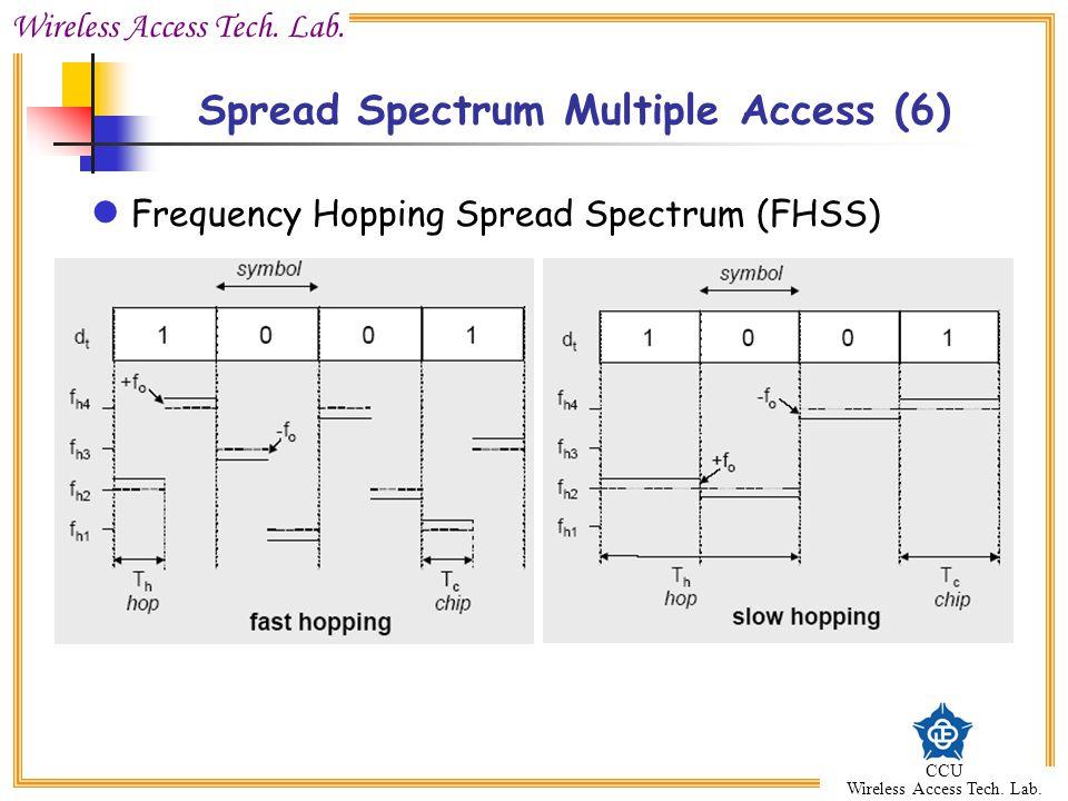 Wireless Access Tech. Lab. CCU Wireless Access Tech. Lab. Spread Spectrum Multiple Access (6) Frequency Hopping Spread Spectrum (FHSS)
