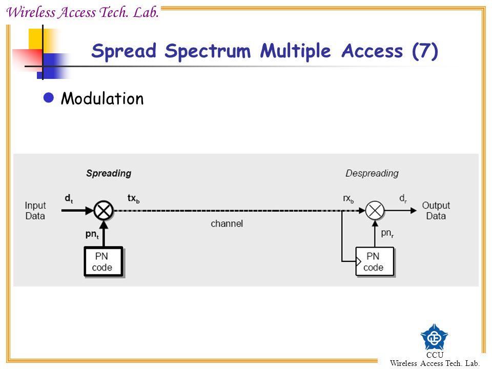 Wireless Access Tech. Lab. CCU Wireless Access Tech. Lab. Modulation Spread Spectrum Multiple Access (7)