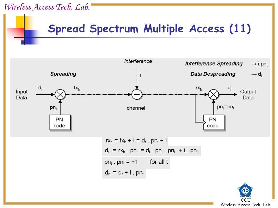 Wireless Access Tech. Lab. CCU Wireless Access Tech. Lab. Spread Spectrum Multiple Access (11)