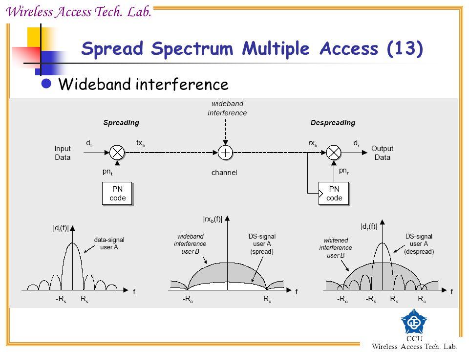 Wireless Access Tech. Lab. CCU Wireless Access Tech. Lab. Wideband interference Spread Spectrum Multiple Access (13)