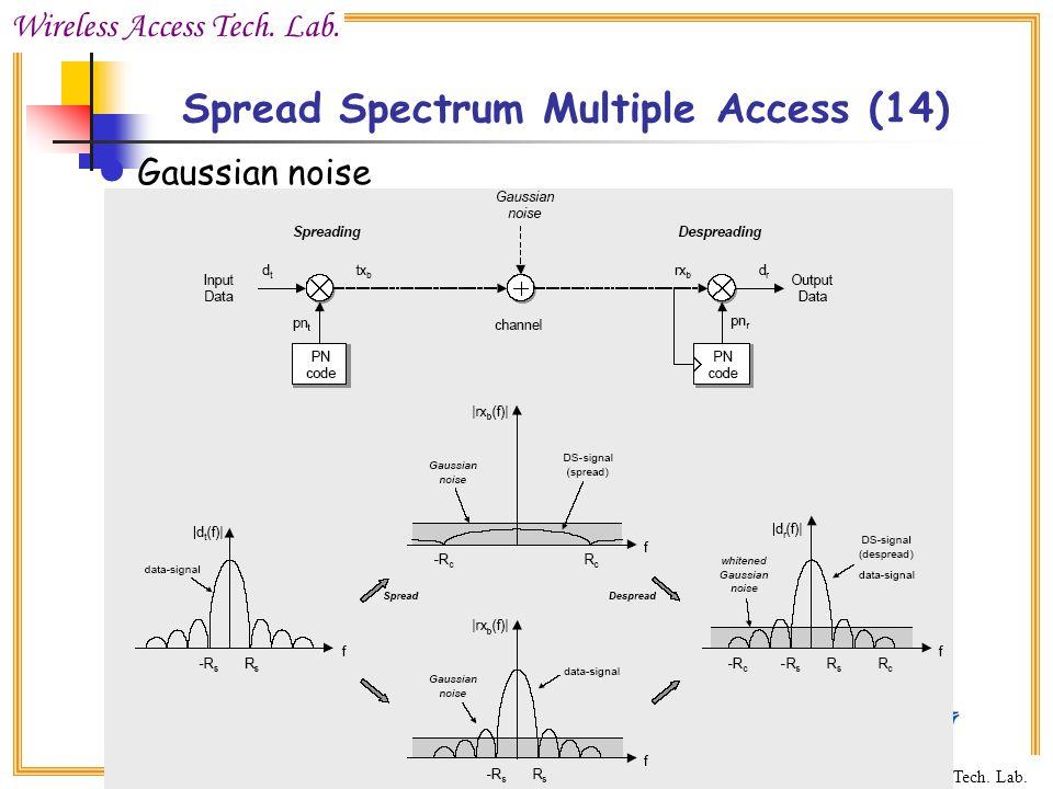 Wireless Access Tech. Lab. CCU Wireless Access Tech. Lab. Gaussian noise Spread Spectrum Multiple Access (14)