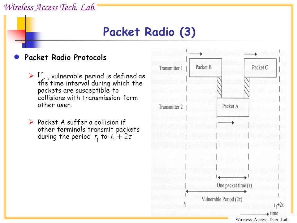 Wireless Access Tech. Lab. CCU Wireless Access Tech. Lab. Packet Radio Protocols , vulnerable period is defined as the time interval during which the