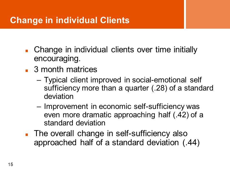 15 Change in individual Clients Change in individual clients over time initially encouraging.