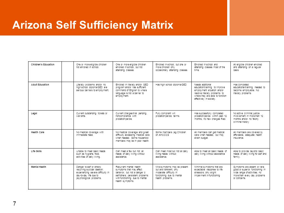 7 Arizona Self Sufficiency Matrix Children s Education One or more eligible children not enrolled in school.