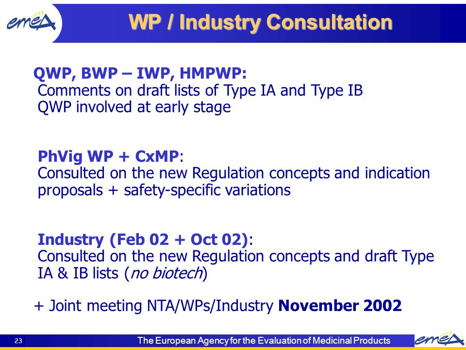 The European Agency for the Evaluation of Medicinal Products 23 WP / Industry Consultation QWP, BWP – IWP, HMPWP: Comments on draft lists of Type IA and Type IB QWP involved at early stage PhVig WP + CxMP: Consulted on the new Regulation concepts and indication proposals + safety-specific variations Industry (Feb 02 + Oct 02): Consulted on the new Regulation concepts and draft Type IA & IB lists (no biotech) + Joint meeting NTA/WPs/Industry November 2002