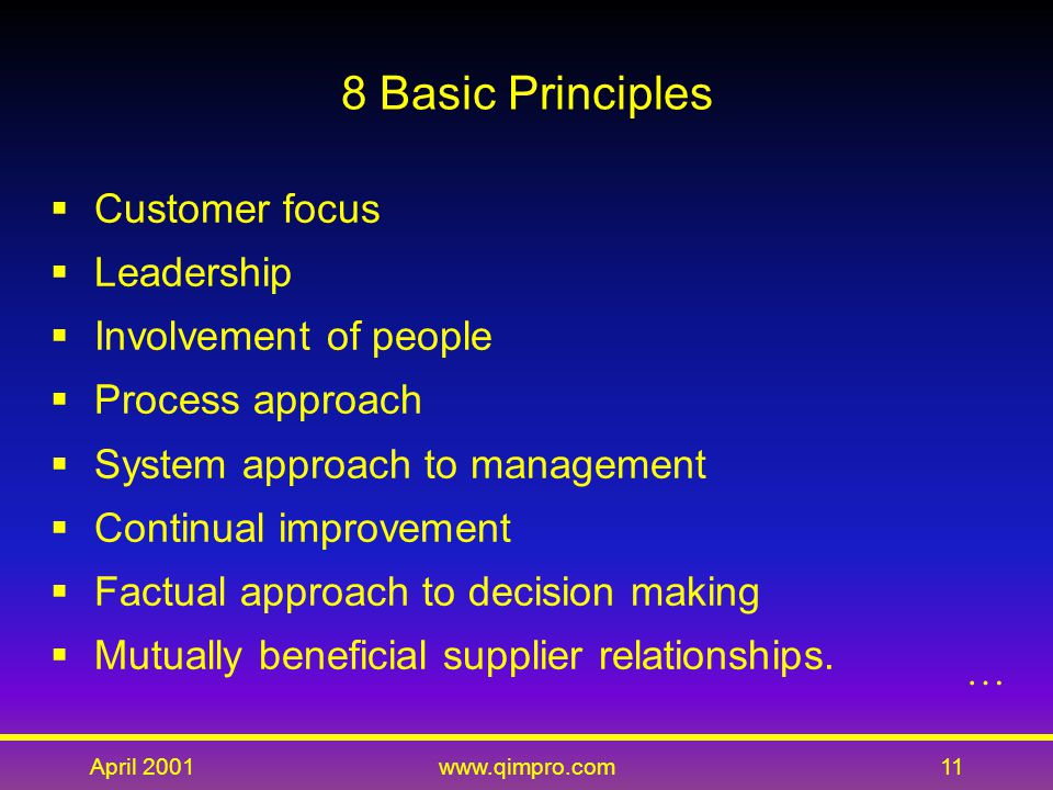 April 2001www.qimpro.com11  Customer focus  Leadership  Involvement of people  Process approach  System approach to management  Continual improvement  Factual approach to decision making  Mutually beneficial supplier relationships.