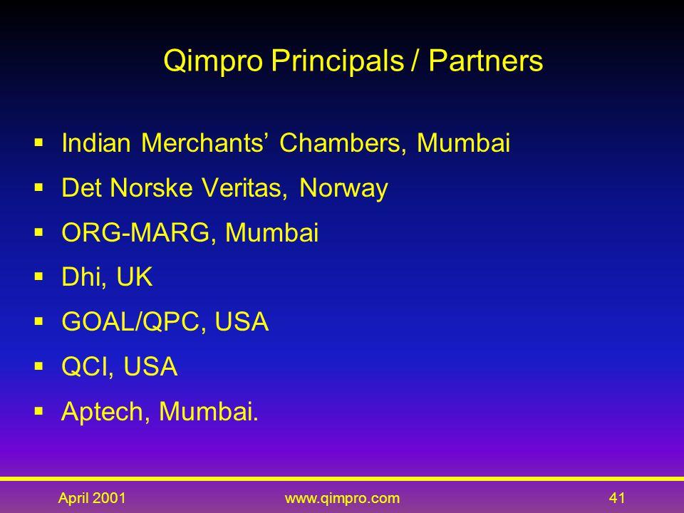 April 2001www.qimpro.com41  Indian Merchants' Chambers, Mumbai  Det Norske Veritas, Norway  ORG-MARG, Mumbai  Dhi, UK  GOAL/QPC, USA  QCI, USA  Aptech, Mumbai.