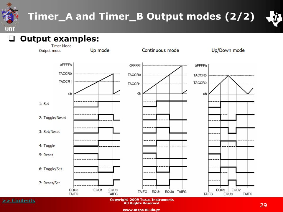 UBI >> Contents 29 Copyright 2009 Texas Instruments All Rights Reserved www.msp430.ubi.pt Timer_A and Timer_B Output modes (2/2)  Output examples: