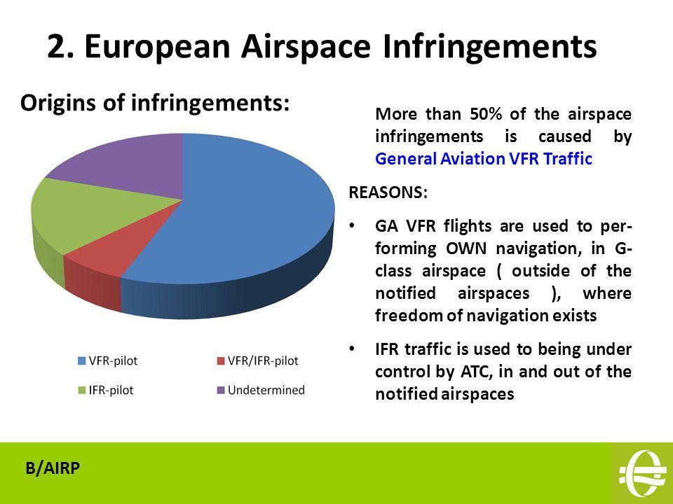 Origins of infringements: 2.