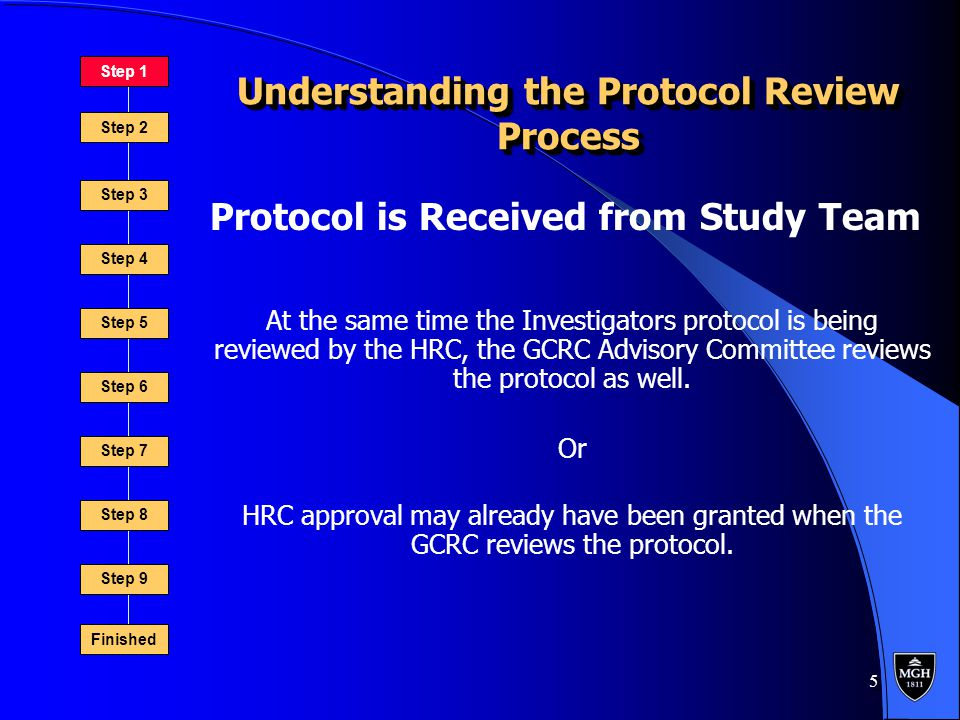 5 Understanding the Protocol Review Process Protocol is Received from Study Team At the same time the Investigators protocol is being reviewed by the HRC, the GCRC Advisory Committee reviews the protocol as well.