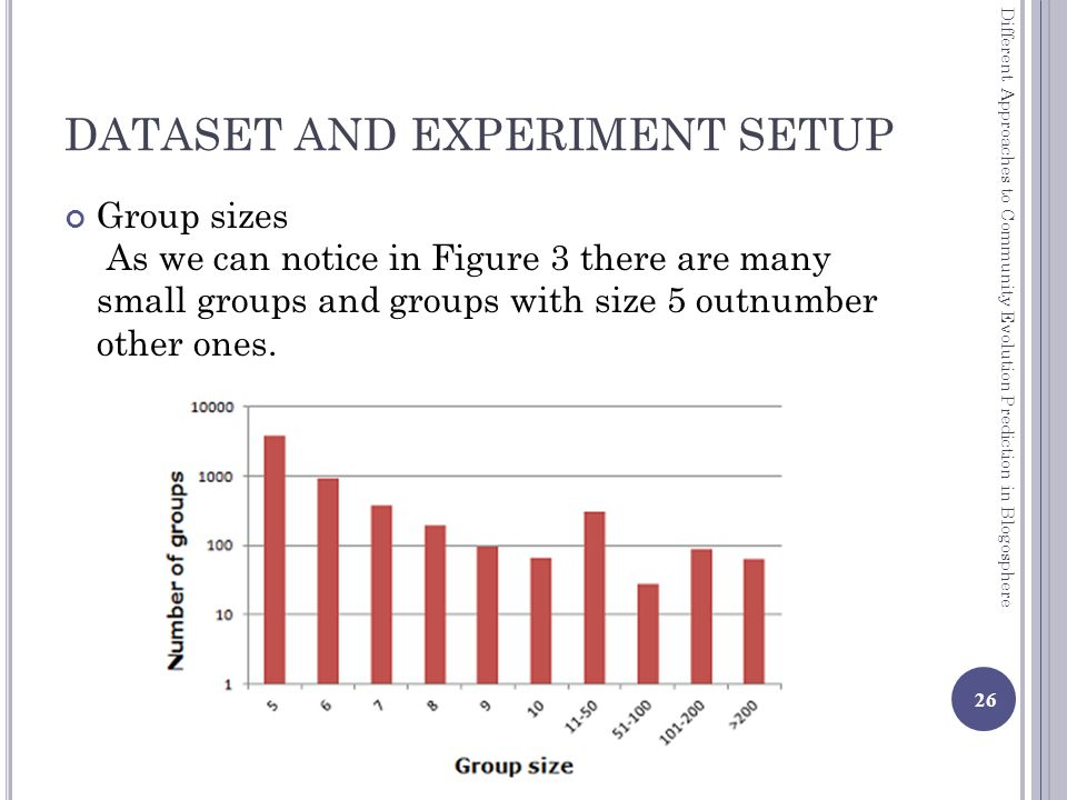 DATASET AND EXPERIMENT SETUP Group sizes As we can notice in Figure 3 there are many small groups and groups with size 5 outnumber other ones.