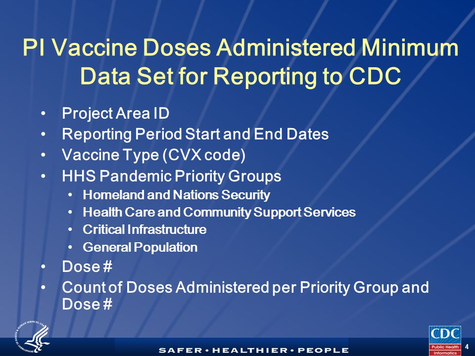 TM 4 PI Vaccine Doses Administered Minimum Data Set for Reporting to CDC Project Area ID Reporting Period Start and End Dates Vaccine Type (CVX code) HHS Pandemic Priority Groups Homeland and Nations Security Health Care and Community Support Services Critical Infrastructure General Population Dose # Count of Doses Administered per Priority Group and Dose #