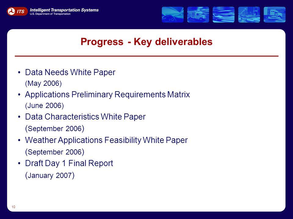 10 Progress - Key deliverables Data Needs White Paper (May 2006) Applications Preliminary Requirements Matrix (June 2006) Data Characteristics White P