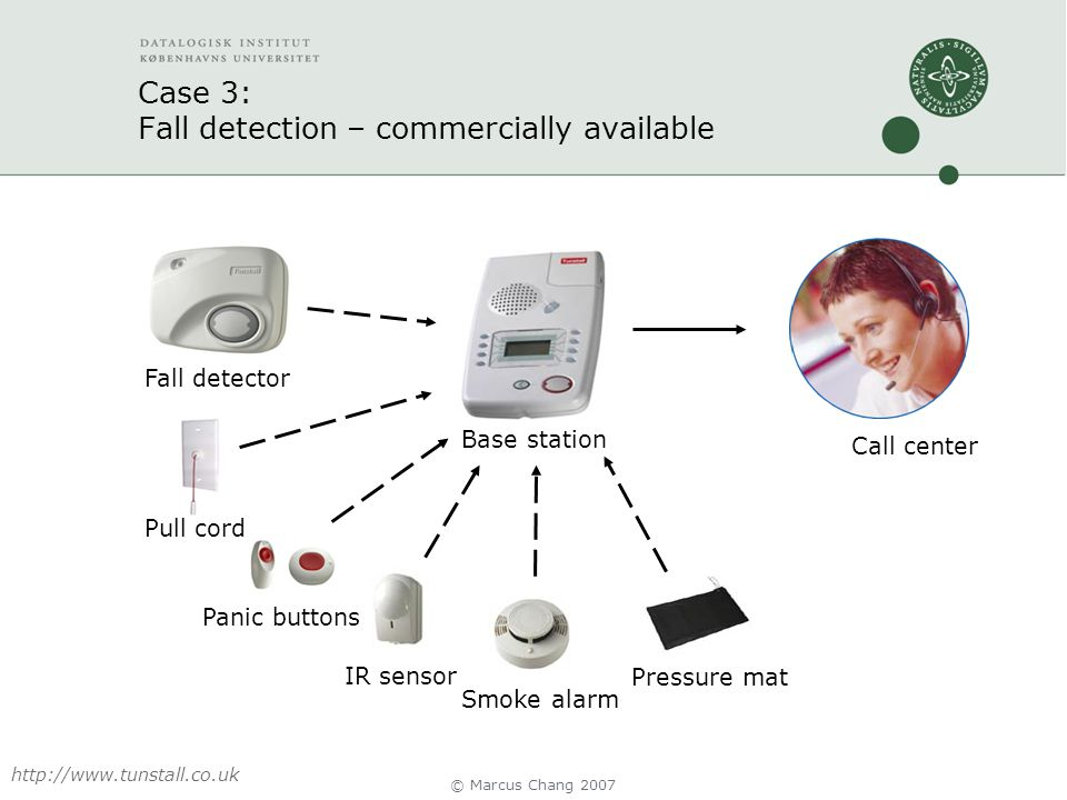 Case 3: Fall detection – commercially available http://www.tunstall.co.uk Smoke alarm IR sensor Panic buttons Pull cord Fall detector Call center Base station Pressure mat © Marcus Chang 2007