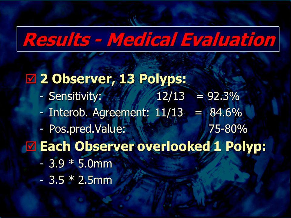 Results - Medical Evaluation  2 Observer, 13 Polyps: -Sensitivity: 12/13 = 92.3% -Interob.